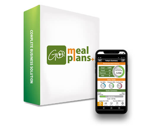 Keto Meal Plan with Recipes & Printable Grocery Lists – Keto4X